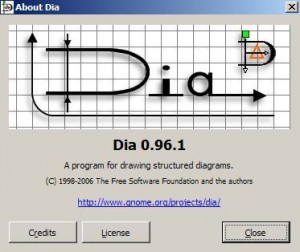 The release of the dia diagram creation software best software 4 the release of the dia diagram creation software ccuart Gallery