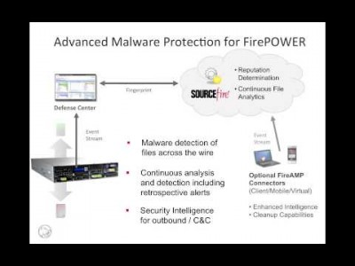 FirePOWER 400x300 Firepower The New Network Security Option Of Sourcefire