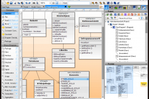 SoftwareIdeasModeler
