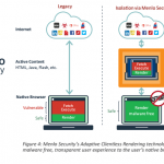 Melno Security – New Isolation Technology Seeks To Eliminate Malware Threats