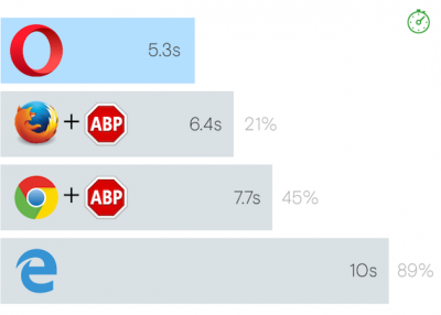 adblock-infographic